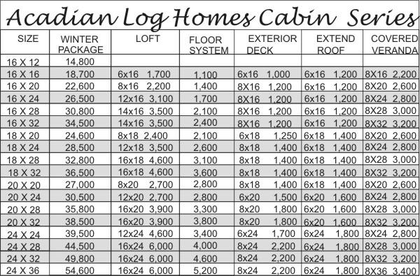 Log home prices joy studio design gallery best design the for Log cabin price